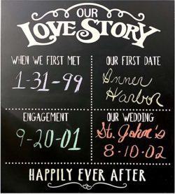 birthday gifts for boyfiend - love story chalk board