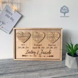 unique personalized bridal shower gifts - Met Engaged Married Heart Map