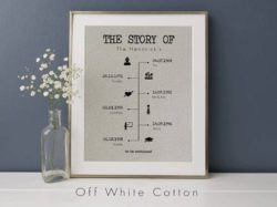 20th anniversary gifts for husband - The Story Of Us Timeline Print